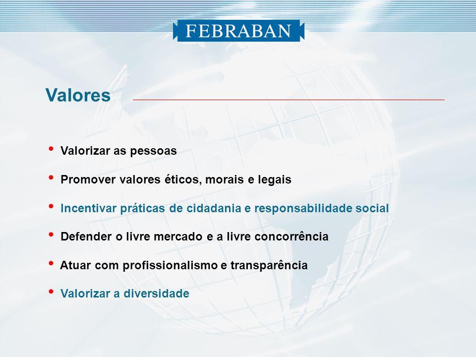 Valores Valorizar as pessoas Promover valores éticos, morais e legais Incentivar práticas de cidadania e responsabilidade social Defender o livre merc