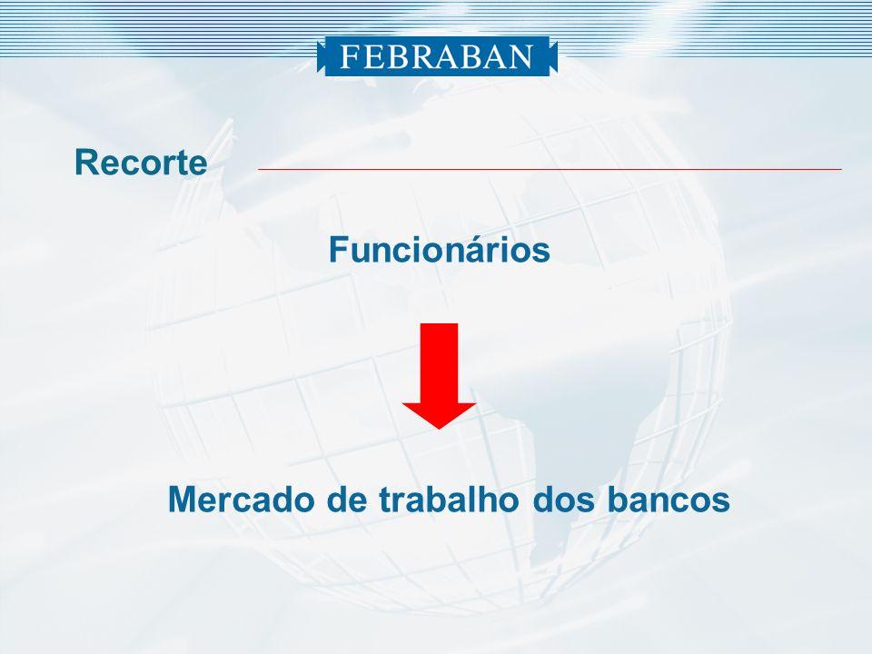 Mercado de trabalho dos bancos Recorte