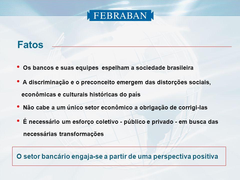 Fatos Os bancos e suas equipes espelham a sociedade brasileira A discriminação e o preconceito emergem das distorções sociais, econômicas e culturais