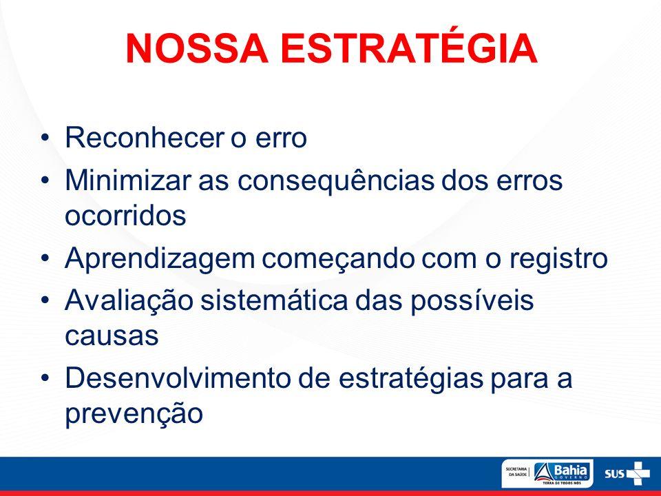 NOSSA ESTRATÉGIA Reconhecer o erro Minimizar as consequências dos erros ocorridos Aprendizagem começando com o registro Avaliação sistemática das possíveis causas Desenvolvimento de estratégias para a prevenção
