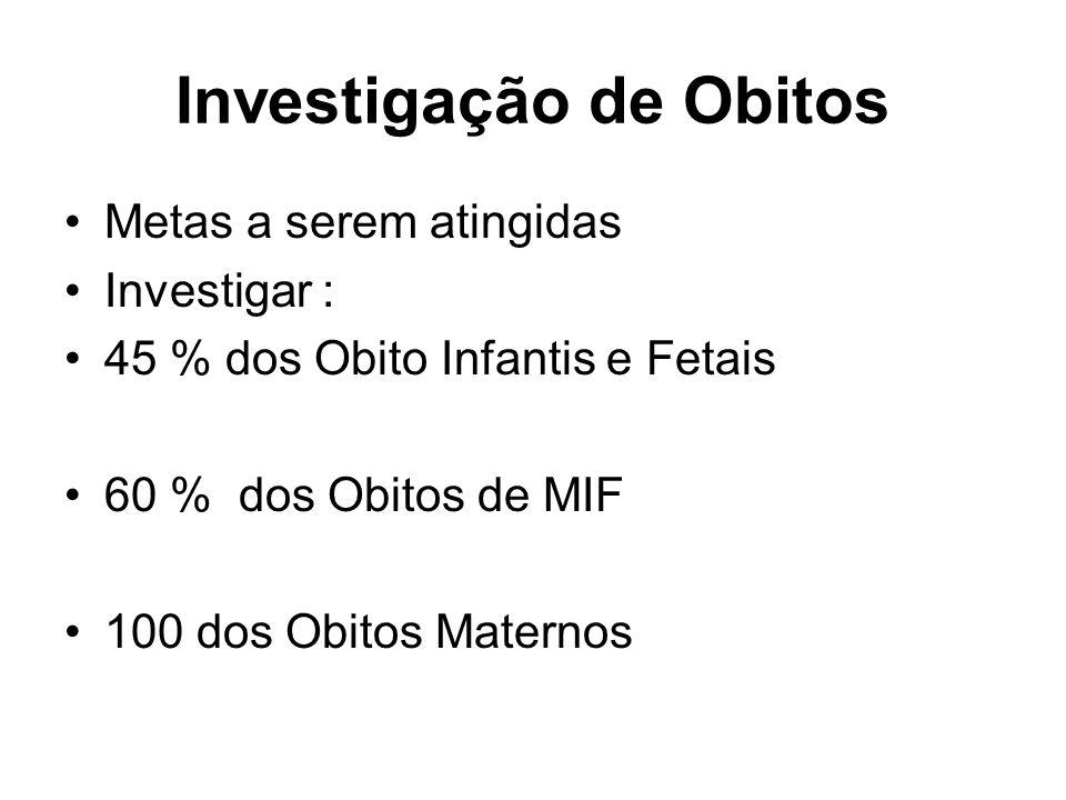 Investigação de Obitos Metas a serem atingidas Investigar : 45 % dos Obito Infantis e Fetais 60 % dos Obitos de MIF 100 dos Obitos Maternos