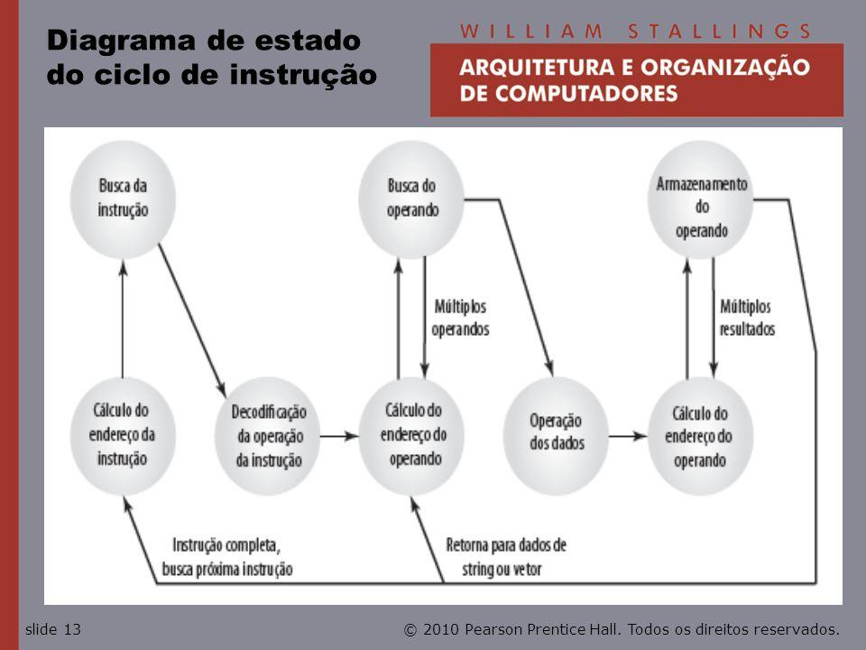 © 2010 Pearson Prentice Hall. Todos os direitos reservados.slide 13 Diagrama de estado do ciclo de instrução