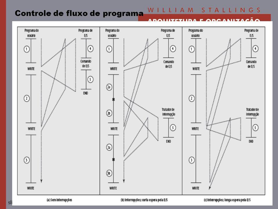 © 2010 Pearson Prentice Hall. Todos os direitos reservados.slide 15 Controle de fluxo de programa