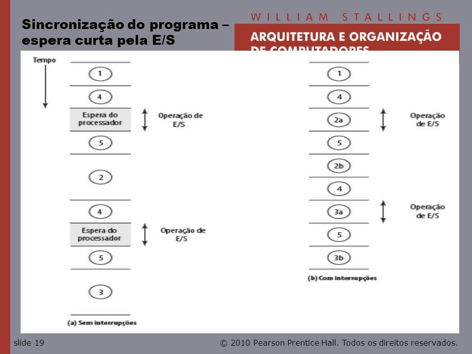 © 2010 Pearson Prentice Hall. Todos os direitos reservados.slide 19 Sincronização do programa – espera curta pela E/S