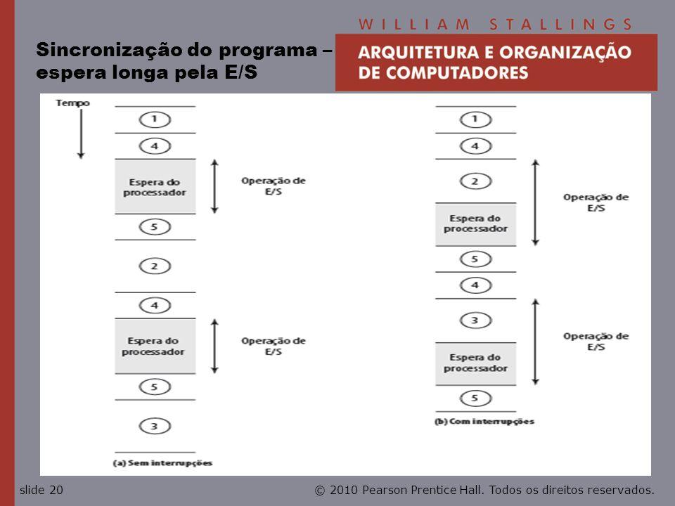© 2010 Pearson Prentice Hall. Todos os direitos reservados.slide 20 Sincronização do programa – espera longa pela E/S