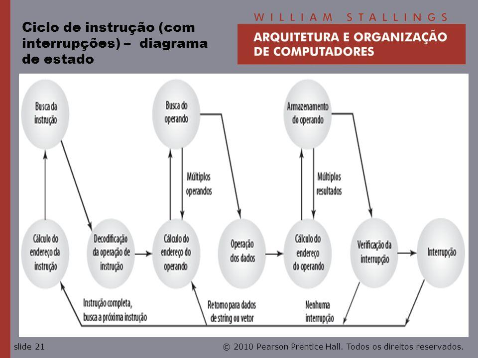 © 2010 Pearson Prentice Hall. Todos os direitos reservados.slide 21 Ciclo de instrução (com interrupções) – diagrama de estado