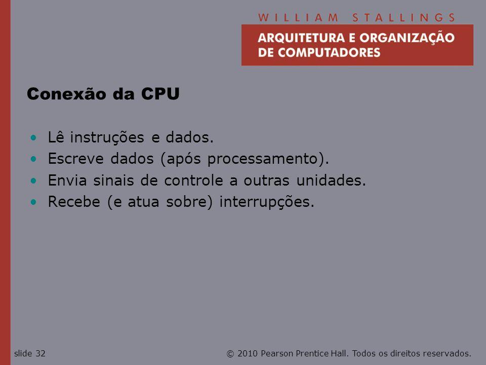 © 2010 Pearson Prentice Hall. Todos os direitos reservados.slide 32 Conexão da CPU Lê instruções e dados. Escreve dados (após processamento). Envia si