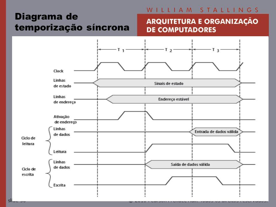© 2010 Pearson Prentice Hall. Todos os direitos reservados.slide 50 Diagrama de temporização síncrona