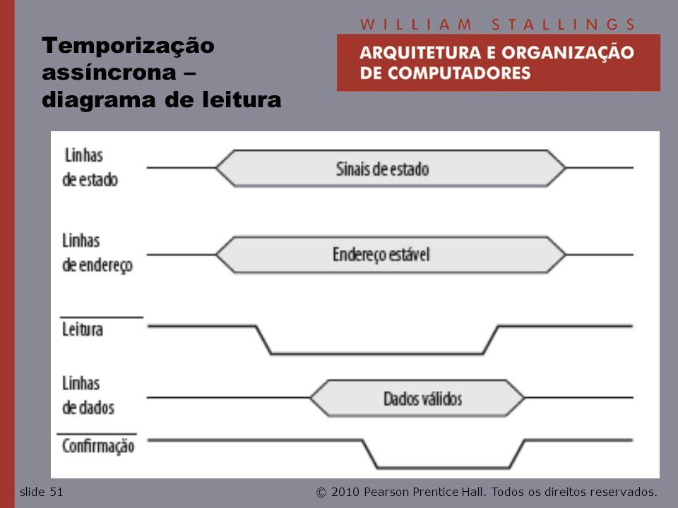 © 2010 Pearson Prentice Hall. Todos os direitos reservados.slide 51 Temporização assíncrona – diagrama de leitura