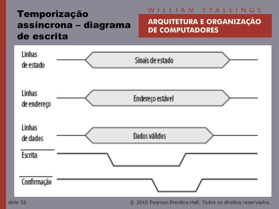 © 2010 Pearson Prentice Hall. Todos os direitos reservados.slide 52 Temporização assíncrona – diagrama de escrita