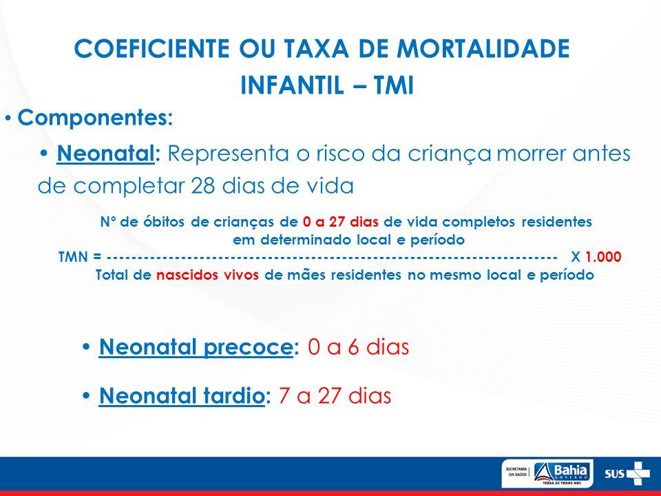 Nº de óbitos de crianças de 0 a 27 dias de vida completos residentes em determinado local e período TMN = ------------------------------------------------------------------------- X 1.000 Total de nascidos vivos de mães residentes no mesmo local e período COEFICIENTE OU TAXA DE MORTALIDADE INFANTIL – TMI Componentes: Neonatal: Representa o risco da criança morrer antes de completar 28 dias de vida Neonatal precoce: 0 a 6 dias Neonatal tardio: 7 a 27 dias