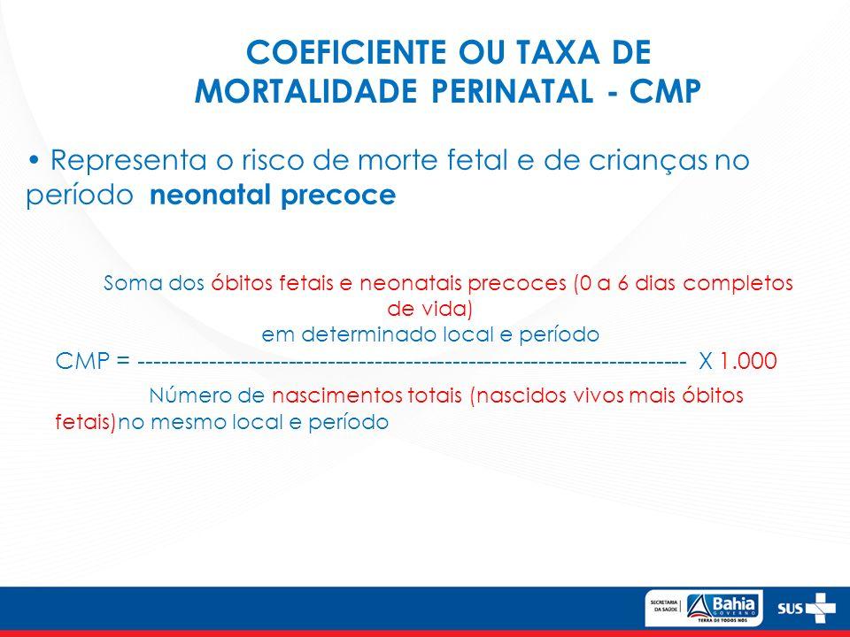 COEFICIENTE OU TAXA DE MORTALIDADE PERINATAL - CMP Representa o risco de morte fetal e de crianças no período neonatal precoce Soma dos óbitos fetais e neonatais precoces (0 a 6 dias completos de vida) em determinado local e período CMP = ---------------------------------------------------------------------- X 1.000 Número de nascimentos totais (nascidos vivos mais óbitos fetais)no mesmo local e período