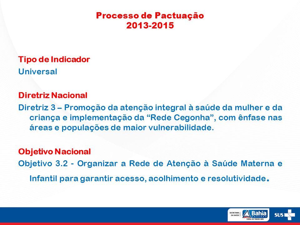 Processo de Pactuação 2013-2015 Tipo de Indicador Universal Diretriz Nacional Diretriz 3 – Promoção da atenção integral à saúde da mulher e da criança e implementação da Rede Cegonha, com ênfase nas áreas e populações de maior vulnerabilidade.
