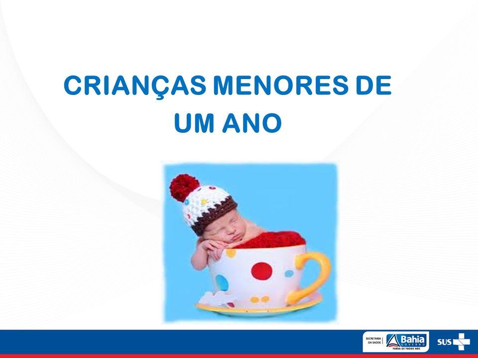 CRIANÇAS MENORES DE UM ANO