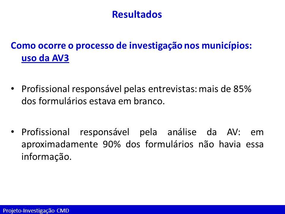 Projeto-Investigação CMD Resultados Como ocorre o processo de investigação nos municípios: uso da AV3 Profissional responsável pelas entrevistas: mais