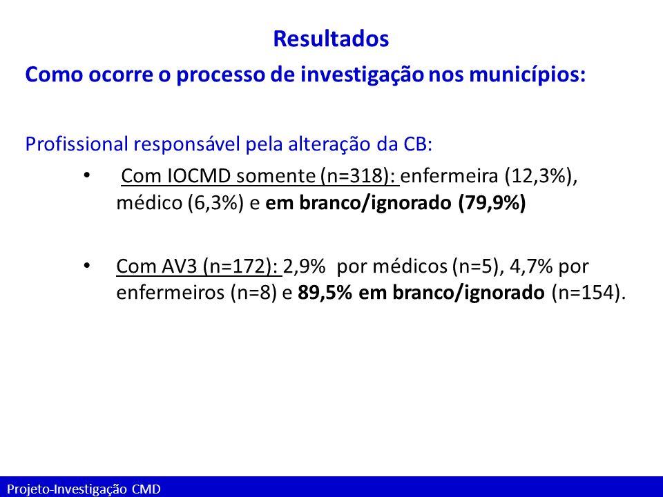 Projeto-Investigação CMD Resultados Como ocorre o processo de investigação nos municípios: Profissional responsável pela alteração da CB: Com IOCMD so