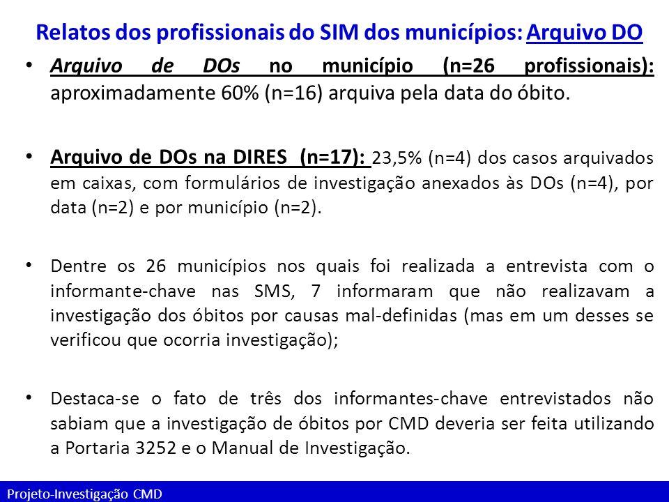 Projeto-Investigação CMD Relatos dos profissionais do SIM dos municípios: Arquivo DO Arquivo de DOs no município (n=26 profissionais): aproximadamente