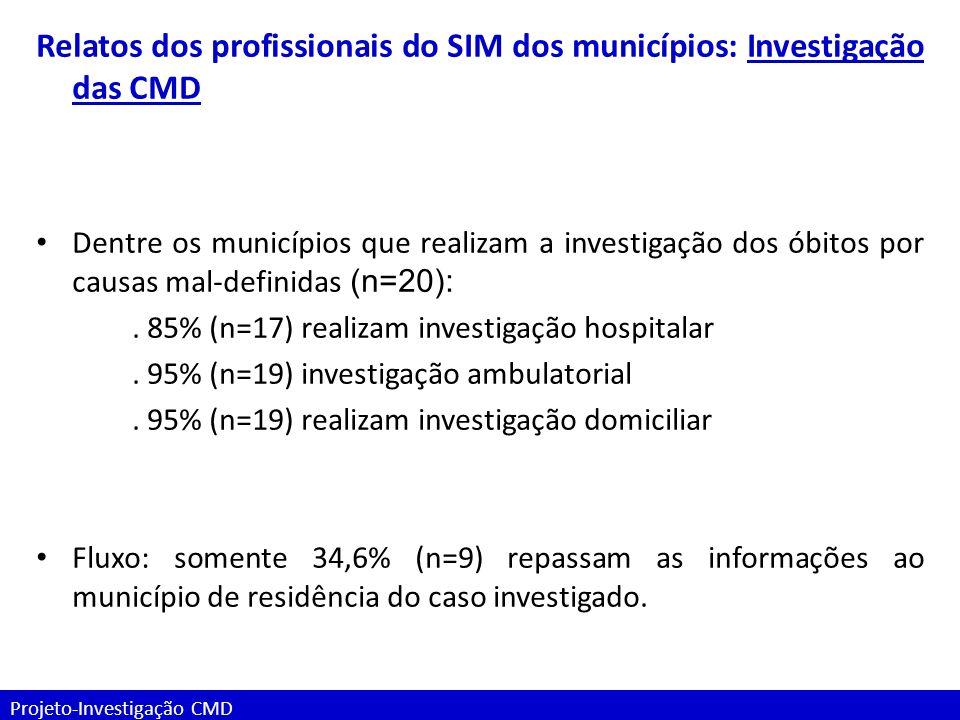 Projeto-Investigação CMD Relatos dos profissionais do SIM dos municípios: Investigação das CMD Dentre os municípios que realizam a investigação dos ób