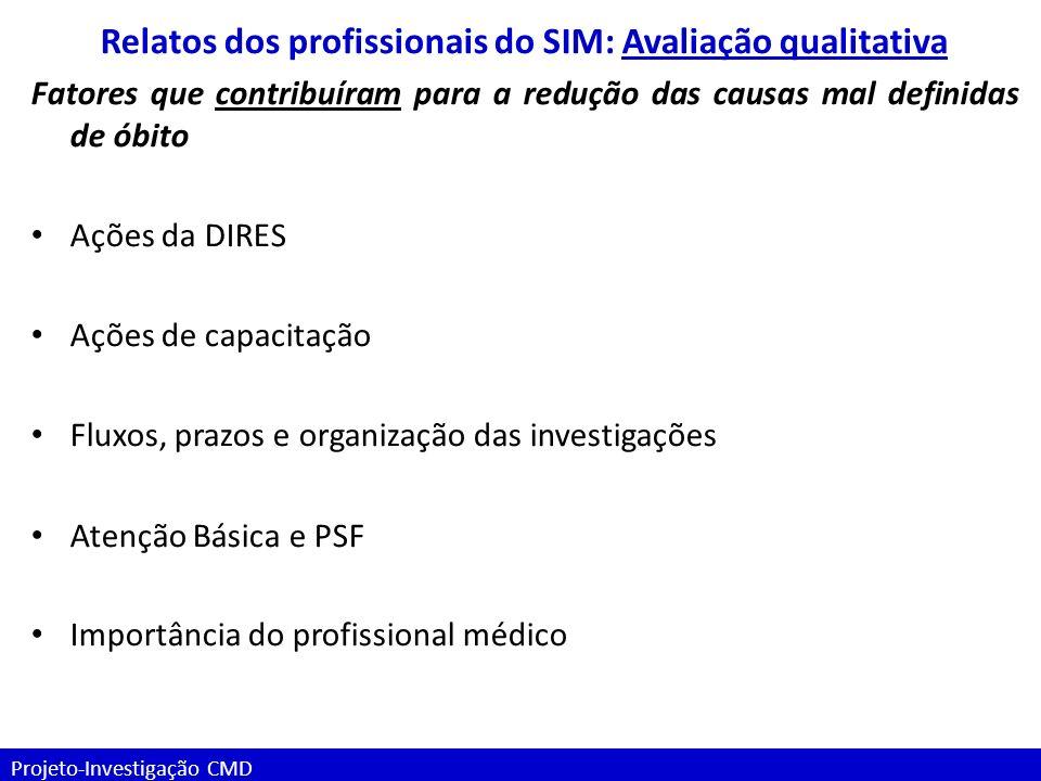 Projeto-Investigação CMD Relatos dos profissionais do SIM: Avaliação qualitativa Fatores que contribuíram para a redução das causas mal definidas de ó