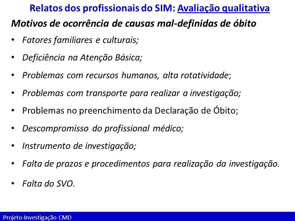 Projeto-Investigação CMD Relatos dos profissionais do SIM: Avaliação qualitativa Motivos de ocorrência de causas mal-definidas de óbito Fatores famili