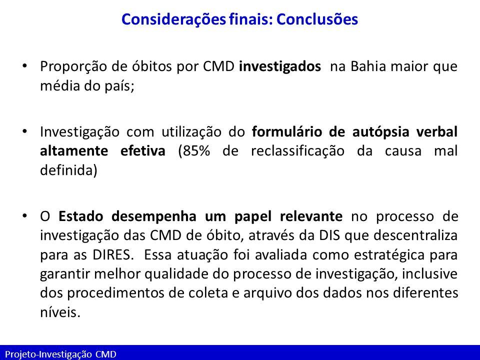 Projeto-Investigação CMD Considerações finais: Conclusões Proporção de óbitos por CMD investigados na Bahia maior que média do país; Investigação com