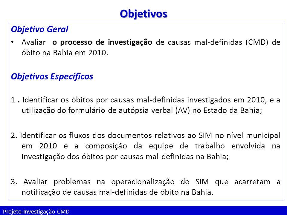 Projeto-Investigação CMDObjetivos Objetivo Geral Avaliar o processo de investigação de causas mal-definidas (CMD) de óbito na Bahia em 2010. Objetivos