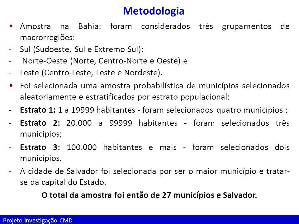 Projeto-Investigação CMD Amostra na Bahia: foram considerados três grupamentos de macrorregiões: -Sul (Sudoeste, Sul e Extremo Sul); - Norte-Oeste (No