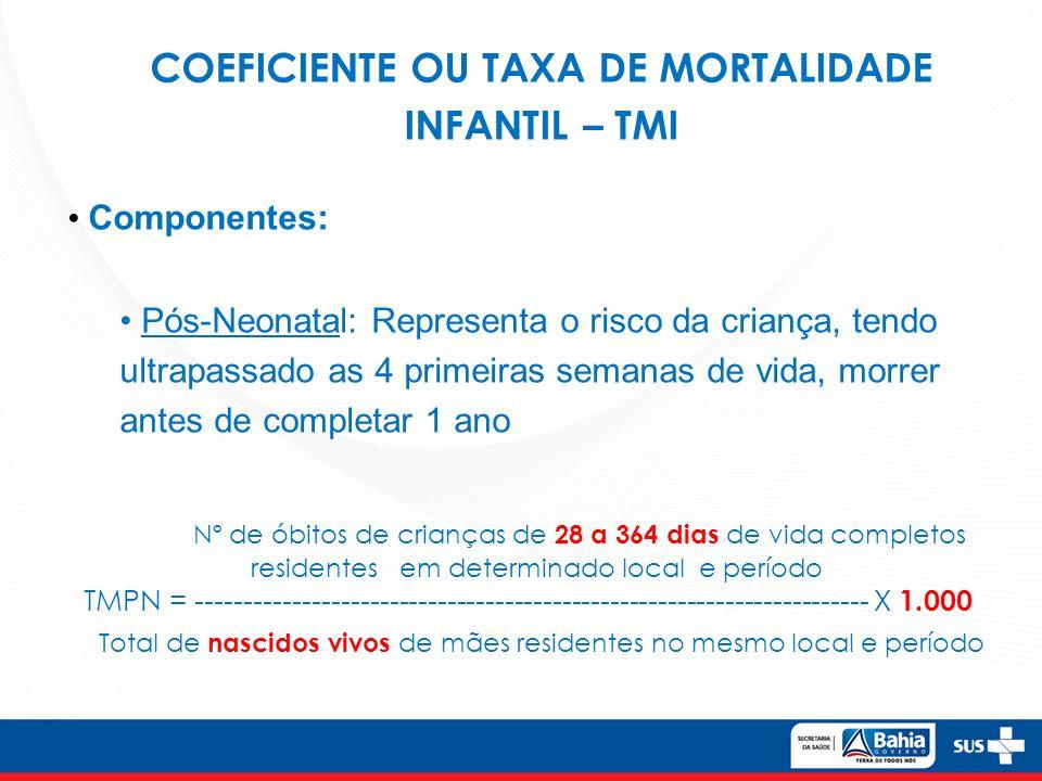 Nº de óbitos de crianças de 28 a 364 dias de vida completos residentes em determinado local e período TMPN = ---------------------------------------------------------------------- X 1.000 Total de nascidos vivos de mães residentes no mesmo local e período Componentes: Pós-Neonatal: Representa o risco da criança, tendo ultrapassado as 4 primeiras semanas de vida, morrer antes de completar 1 ano COEFICIENTE OU TAXA DE MORTALIDADE INFANTIL – TMI