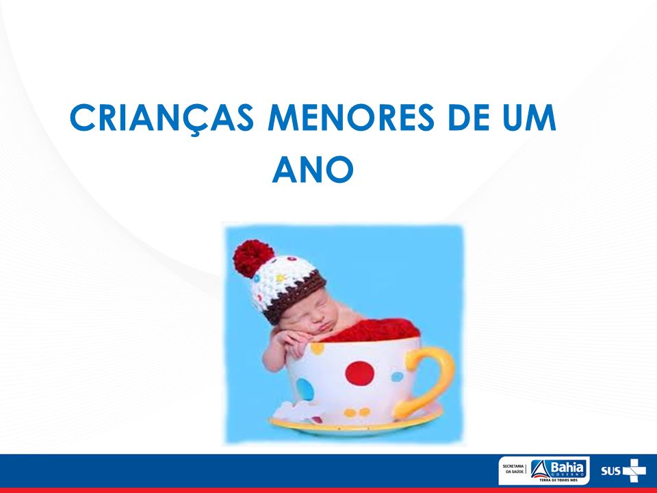 Principais grupos de causas de óbitos de menores de 1 ano.