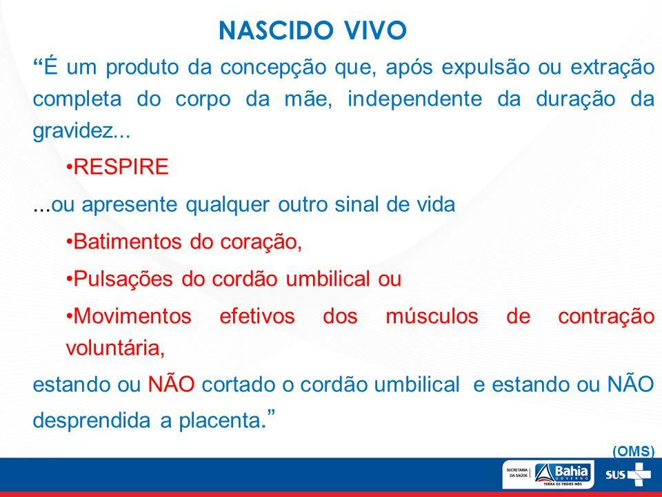 CaracterísticasBahia (%)1ª DIRES - Salvador (%) % de NV de mães com 7 ou + consultas de pré-natal realizadas.