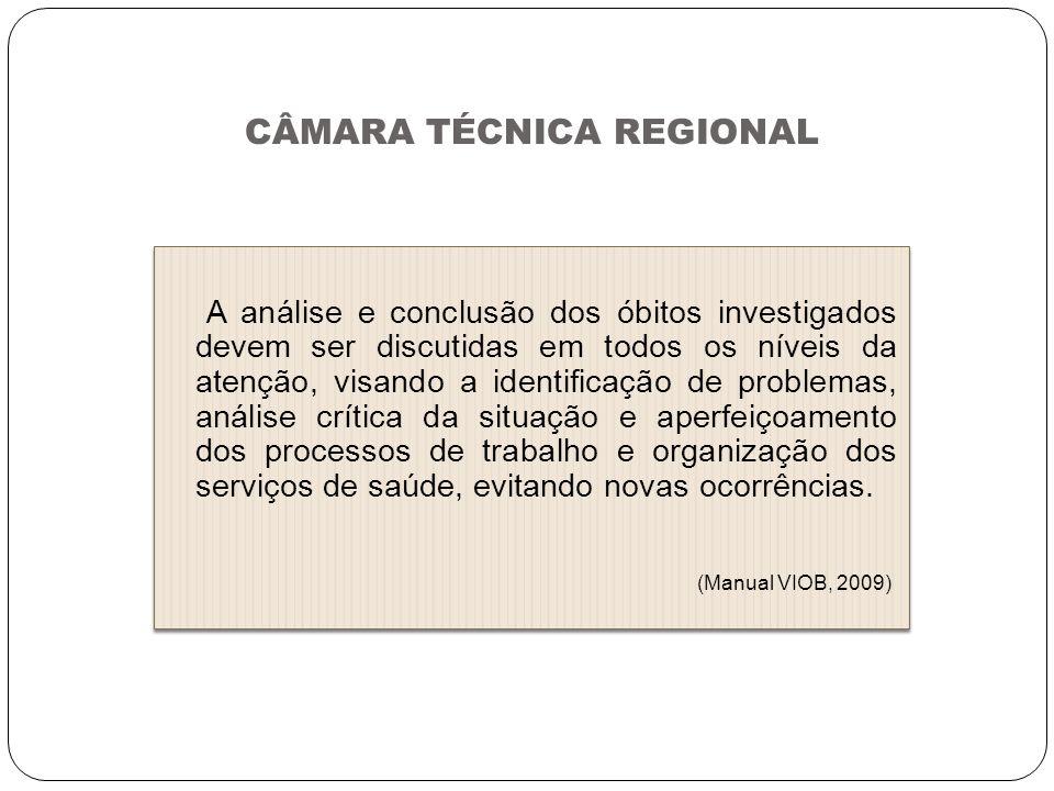 CÂMARA TÉCNICA REGIONAL A análise e conclusão dos óbitos investigados devem ser discutidas em todos os níveis da atenção, visando a identificação de p