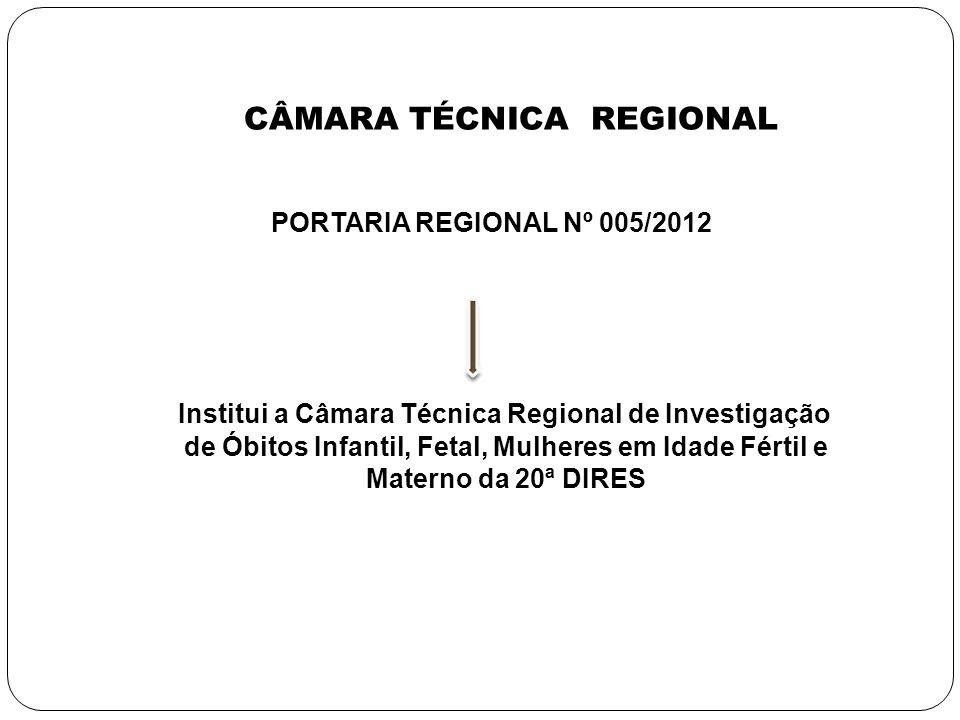 CÂMARA TÉCNICA REGIONAL PORTARIA REGIONAL Nº 005/2012 Institui a Câmara Técnica Regional de Investigação de Óbitos Infantil, Fetal, Mulheres em Idade