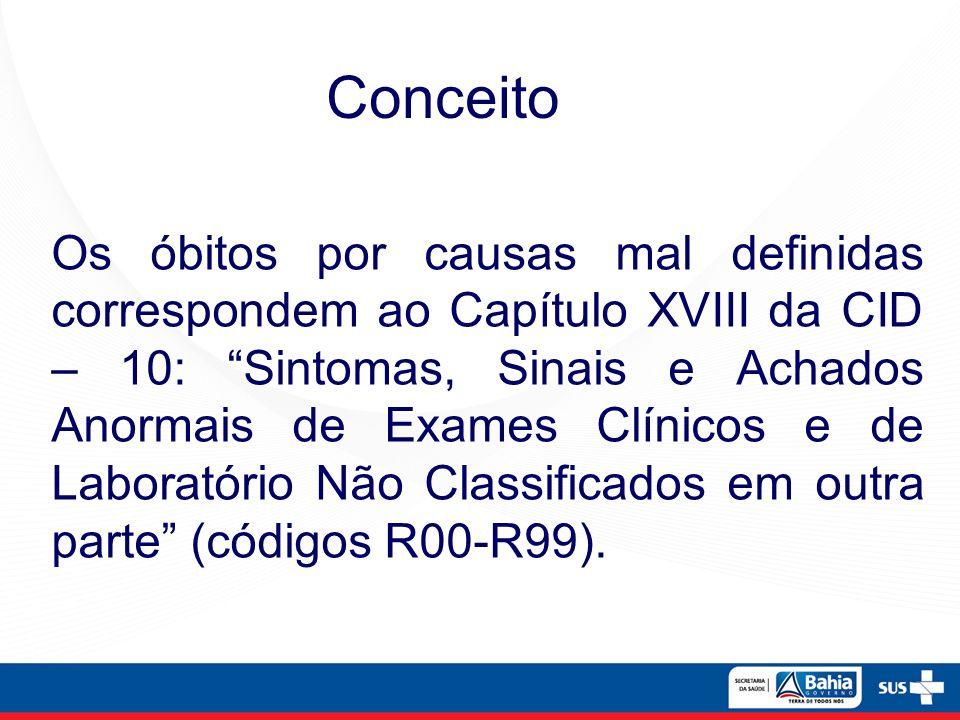 Conceito Os óbitos por causas mal definidas correspondem ao Capítulo XVIII da CID – 10: Sintomas, Sinais e Achados Anormais de Exames Clínicos e de La