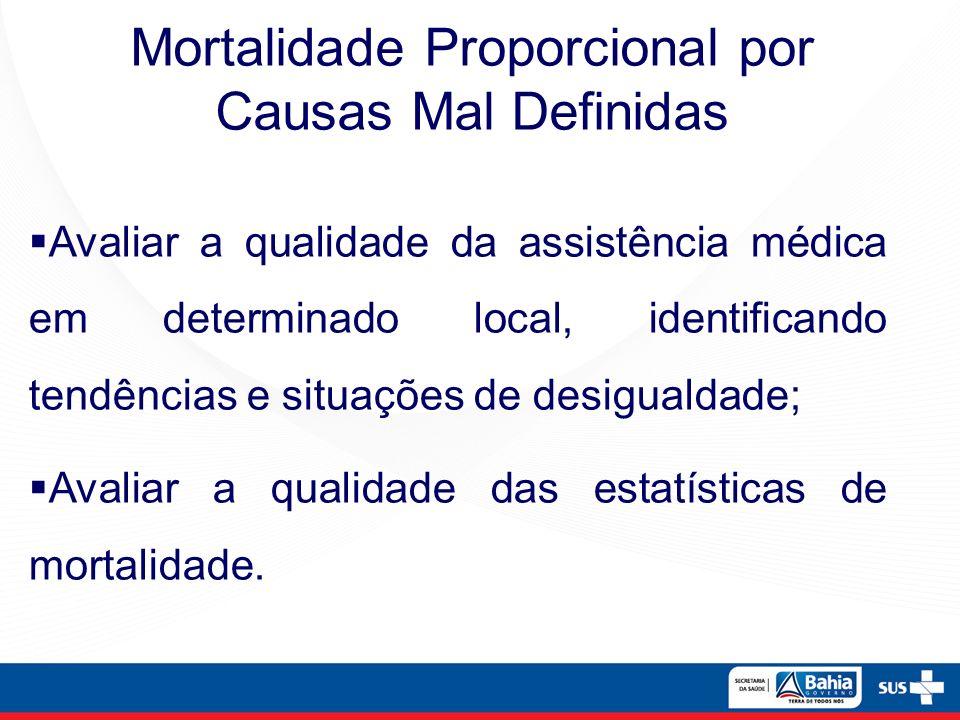 Mortalidade Proporcional por Causas Mal Definidas Avaliar a qualidade da assistência médica em determinado local, identificando tendências e situações