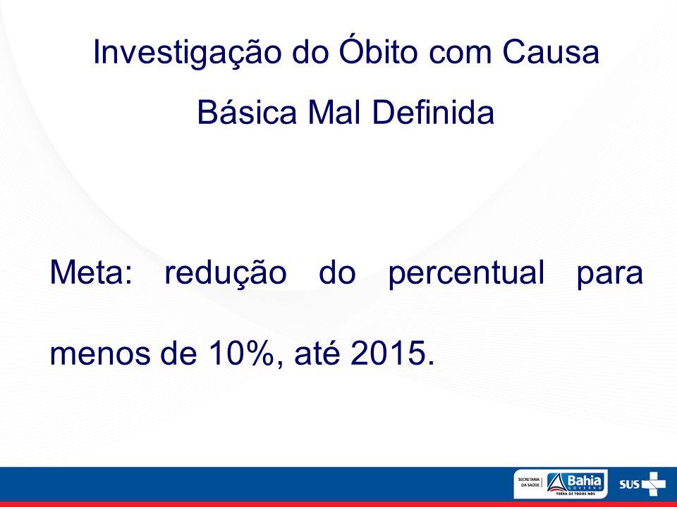 Investigação do Óbito com Causa Básica Mal Definida Meta: redução do percentual para menos de 10%, até 2015.
