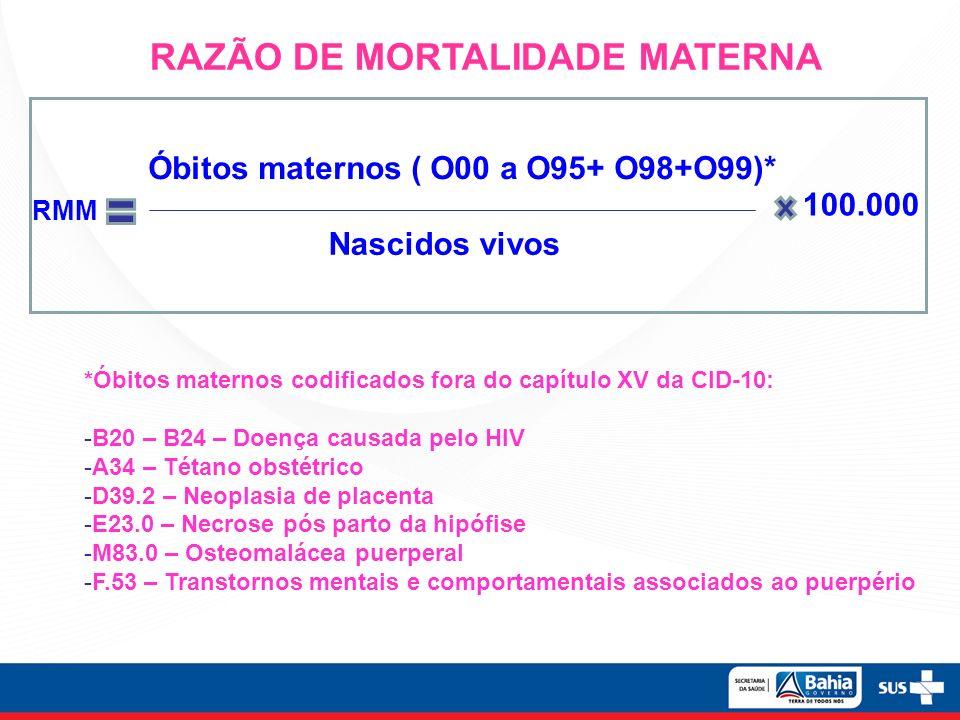 Óbitos maternos ( O00 a O95+ O98+O99)* Nascidos vivos 100.000 RMM RAZÃO DE MORTALIDADE MATERNA *Óbitos maternos codificados fora do capítulo XV da CID