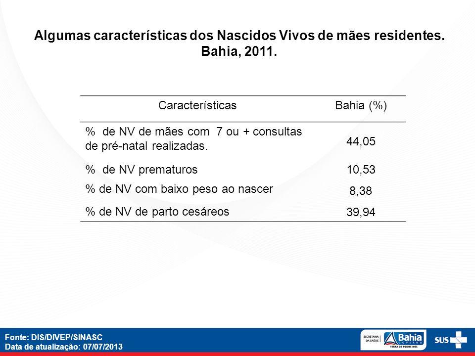 CaracterísticasBahia (%) % de NV de mães com 7 ou + consultas de pré-natal realizadas. 44,05 % de NV prematuros 10,53 % de NV com baixo peso ao nascer