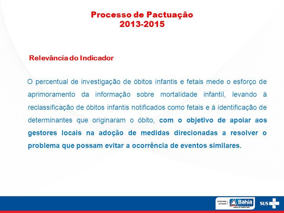 Processo de Pactuação 2013-2015 Relevância do Indicador O percentual de investigação de óbitos infantis e fetais mede o esforço de aprimoramento da in