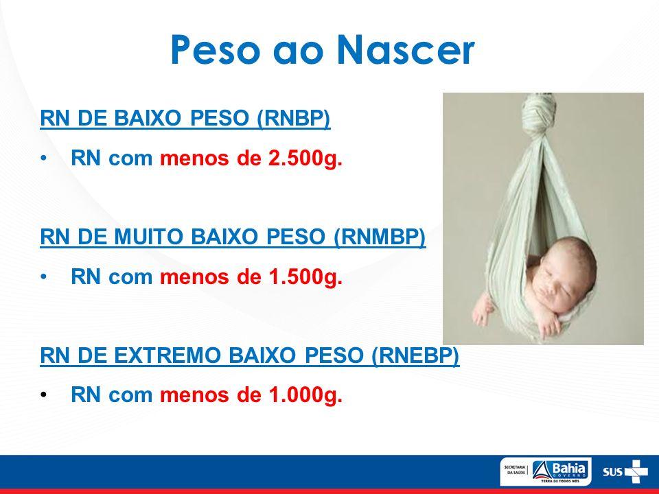 Peso ao Nascer RN DE BAIXO PESO (RNBP) RN com menos de 2.500g. RN DE MUITO BAIXO PESO (RNMBP) RN com menos de 1.500g. RN DE EXTREMO BAIXO PESO (RNEBP)