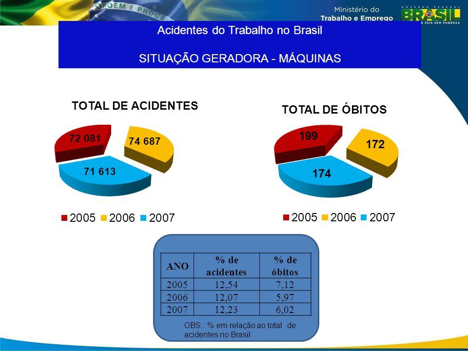 I - Distâncias de segurança e requisitos para o uso de detectores de presença optoeletrônicos II - Conteúdo programático da capacitação III - Meios de acesso permanentes IV - Glossário NR 12 - ANEXOS