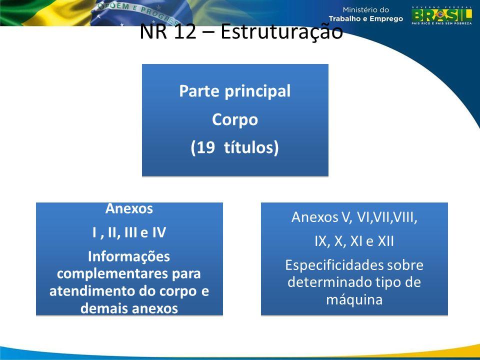 NR 12 Corpo Definições básicas e medidas de ordem geral para todas as máquinas Anexos Disposições específicas ou excepcionalidades
