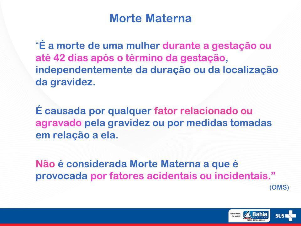 Morte Materna ObstétricaDiretaIndiretaTardia Não Obstétrica