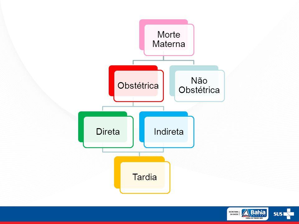 Distribuição dos Óbitos Maternos por municípios de residência da 7ª dires.