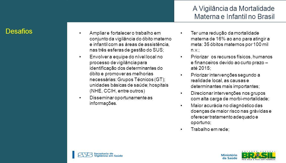 A Vigilância da Mortalidade Materna e Infantil no Brasil Ampliar e fortalecer o trabalho em conjunto da vigilância do óbito materno e infantil com as