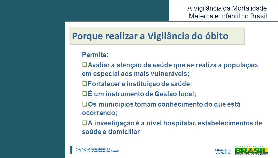 A Vigilância da Mortalidade Materna e Infantil no Brasil Porque realizar a Vigilância do óbito Permite: Avaliar a atenção da saúde que se realiza a po