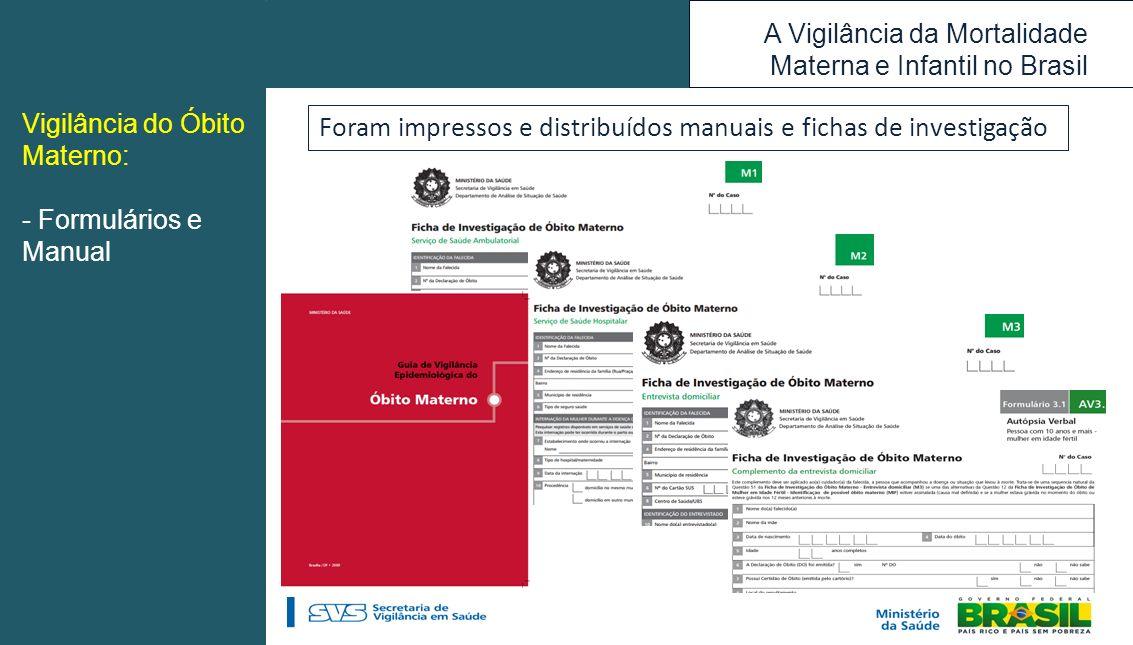 A Vigilância da Mortalidade Materna e Infantil no Brasil Foram impressos e distribuídos manuais e fichas de investigação Vigilância do Óbito Materno: