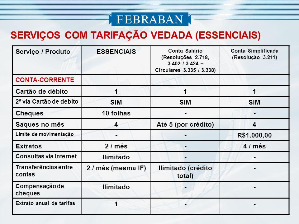 SERVIÇOS COM TARIFAÇÃO VEDADA (ESSENCIAIS) Serviço / ProdutoESSENCIAIS Conta Salário (Resoluções 2.718, 3.402 / 3.424 – Circulares 3.335 / 3.338) Cont