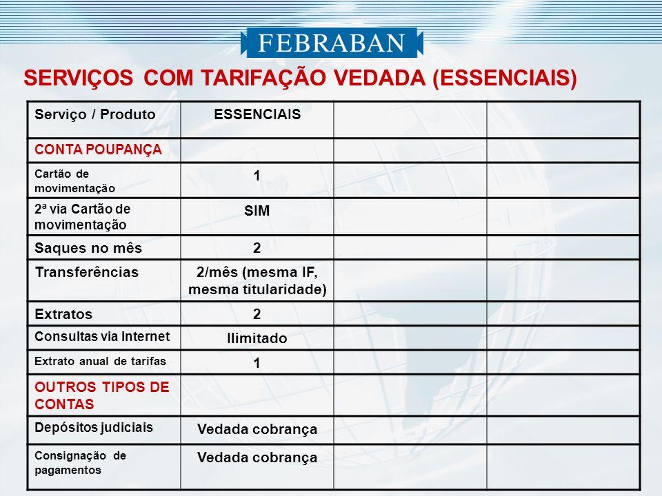 SERVIÇOS COM TARIFAÇÃO VEDADA (ESSENCIAIS) Serviço / ProdutoESSENCIAIS CONTA POUPANÇA Cartão de movimentação 1 2ª via Cartão de movimentação SIM Saque