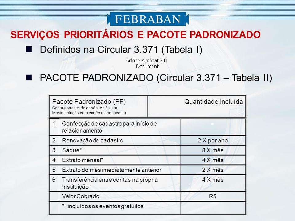 SERVIÇOS PRIORITÁRIOS E PACOTE PADRONIZADO Definidos na Circular 3.371 (Tabela I) PACOTE PADRONIZADO (Circular 3.371 – Tabela II) Pacote Padronizado (