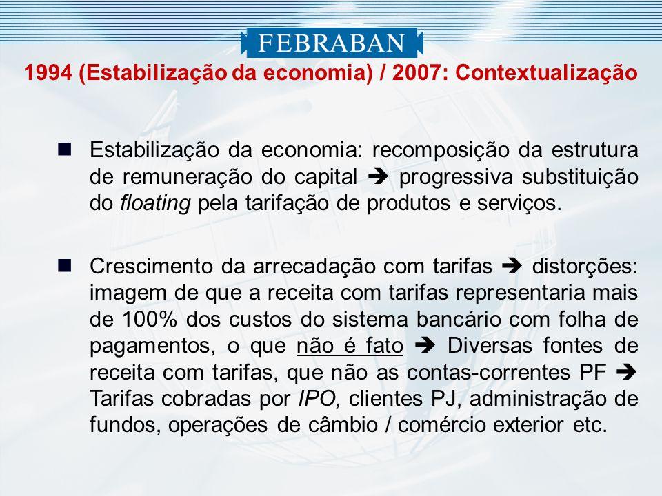 1994 (Estabilização da economia) / 2007: Contextualização Estabilização da economia: recomposição da estrutura de remuneração do capital progressiva s